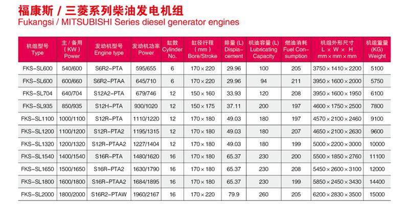 三菱发电机组(图2)